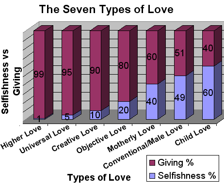 my little oliver twist seven types of love oneupwomanship types of love 462x386